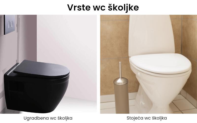 tipovi wc školjki