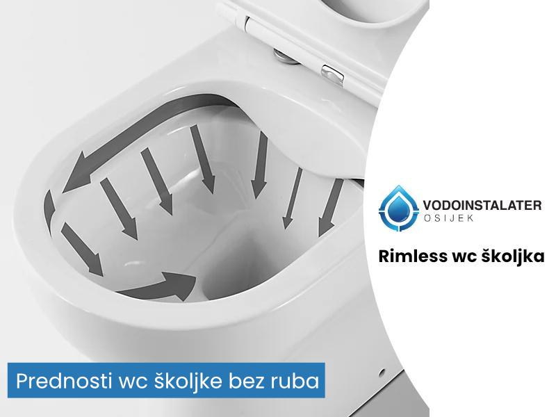 Rimless wc školjka